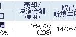 6502「東芝」株売却 +6.8万円