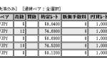 9月30日の結果 +68,332円