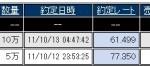 10月12日の結果  +274,085円