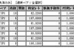10月27日の結果  +52,720円