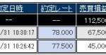 10月31日の結果 (為替介入あり) +460,813円