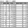 11月28日の結果  +125,279円