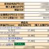 個人型確定拠出年金 運用状況(2014年7月23日)
