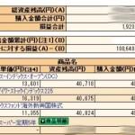 個人型確定拠出年金 運用状況(2014.8.19)