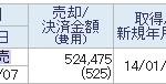 2607「不二製油」 株売却 +6.3万円