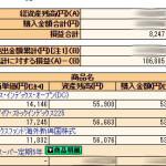 個人型確定拠出年金 運用状況(2014.9.19)
