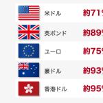 海外で現地通貨を引き出せる「マネパカード」がお得!