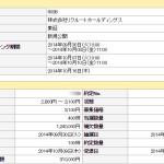 リクルートホールディングス(6098) IPO当選