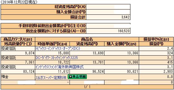141222_401k損益状況(blog)