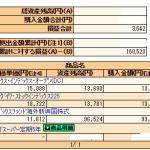 個人型確定拠出年金 運用状況(2014.12.22)