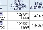 2588「ウォーターダイレクト」株売却+4.9万円