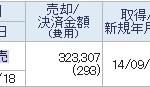飯田グループホールディングス株売却(+5.3万円)