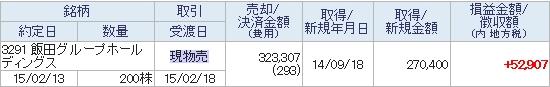 飯田グループホールディングス譲渡益明細