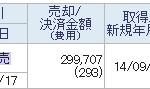 AOKIホールディングス株売却(+5.1万円)