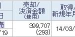 石油資源開発株売却(+4.0万円)