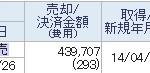 ディー・エヌ・エー株売却(+9.4万円)