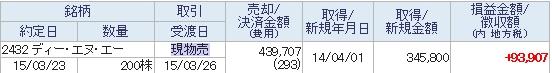 ディー・エヌ・エー譲渡益明細