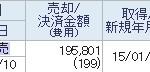 不二製油株売却(+4.5万円)