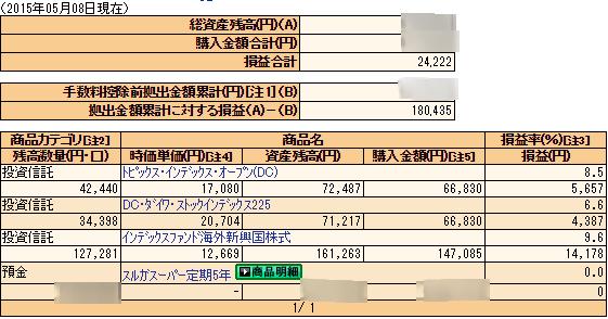 150508_404k損益状況